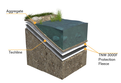 Non Woven protection geotextile can be used to protect membranes from being punctured by rocks