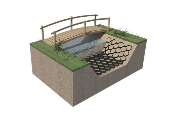 Use TECHCELL for channel protection and stop the erosion on river beds and embankments
