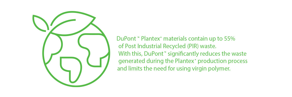 dupont sustainable message