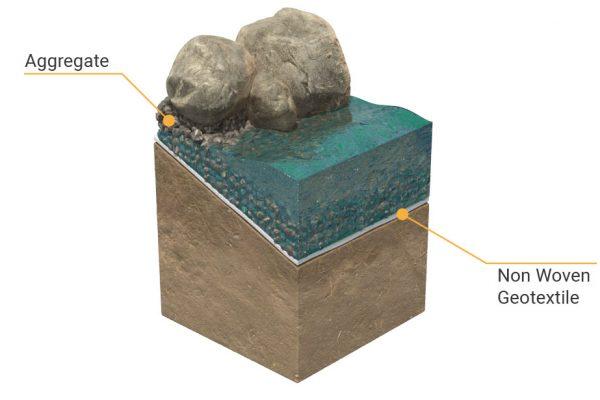 rock-armor-woven-coastal-geotextile-tcs-geotechnics